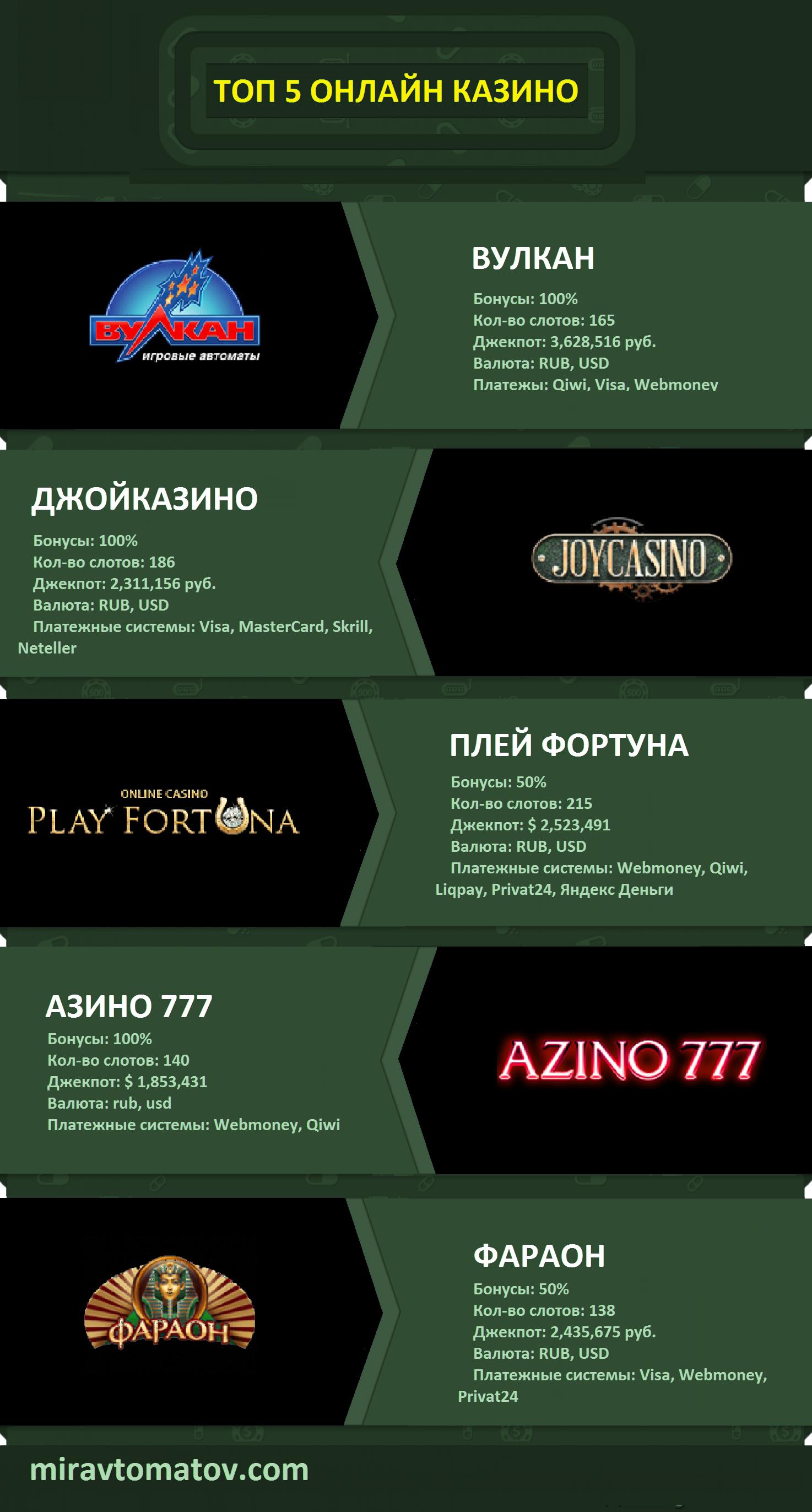 Php forum software 7 2 игровые автоматы играть бесплатно как купить игровые автоматы